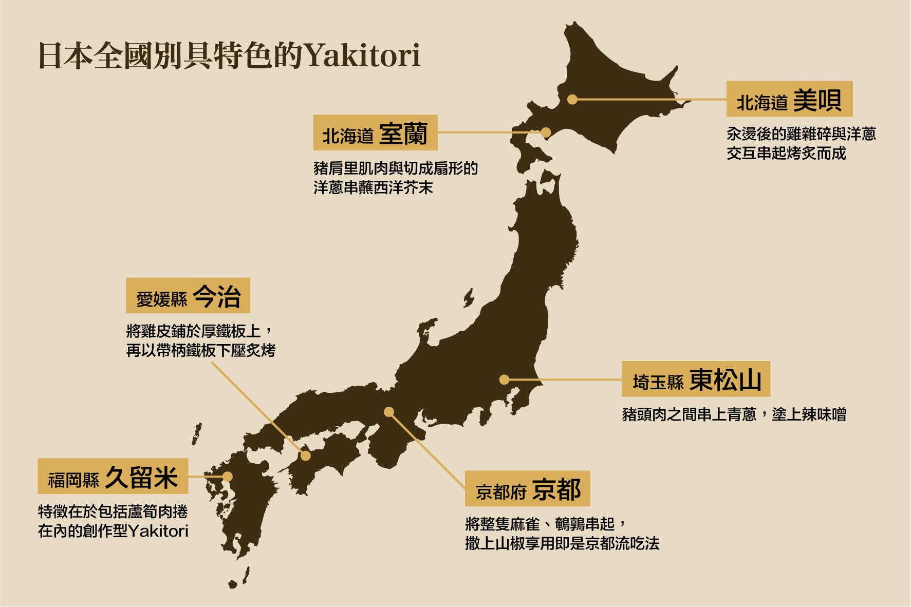 日本全國別具特色的yakitori